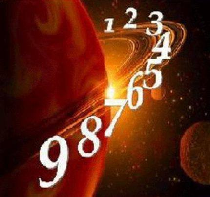 How to Calculate Your Numerology Birth Date